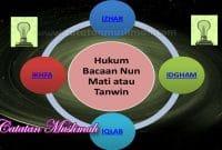 Hukum (Nun Mati dan Tanwin) Dalam Ilmu Tajwid Dan Contohnya